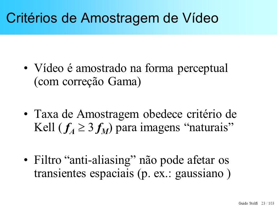 Critérios de Amostragem de Vídeo
