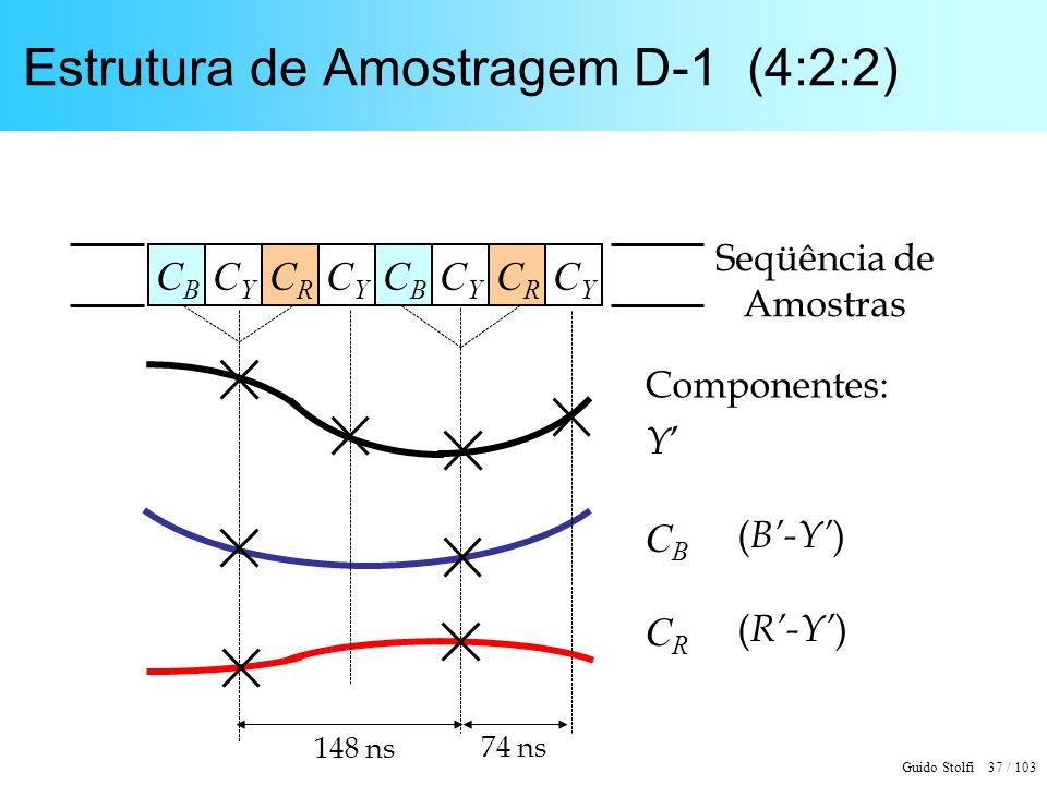 Estrutura de Amostragem D-1 (4:2:2)
