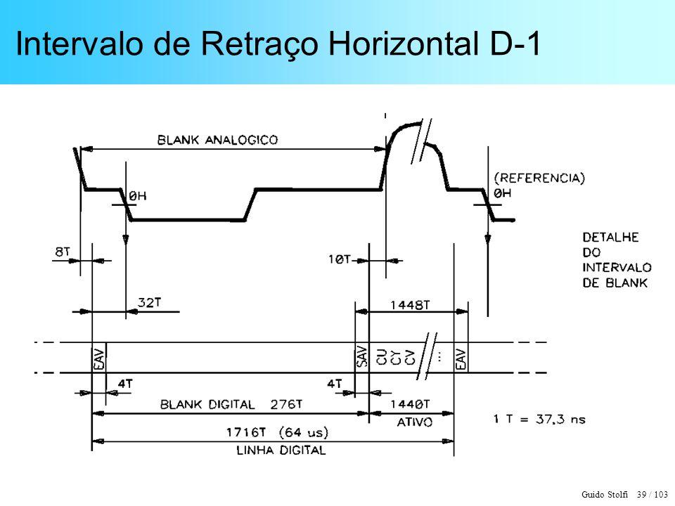 Intervalo de Retraço Horizontal D-1