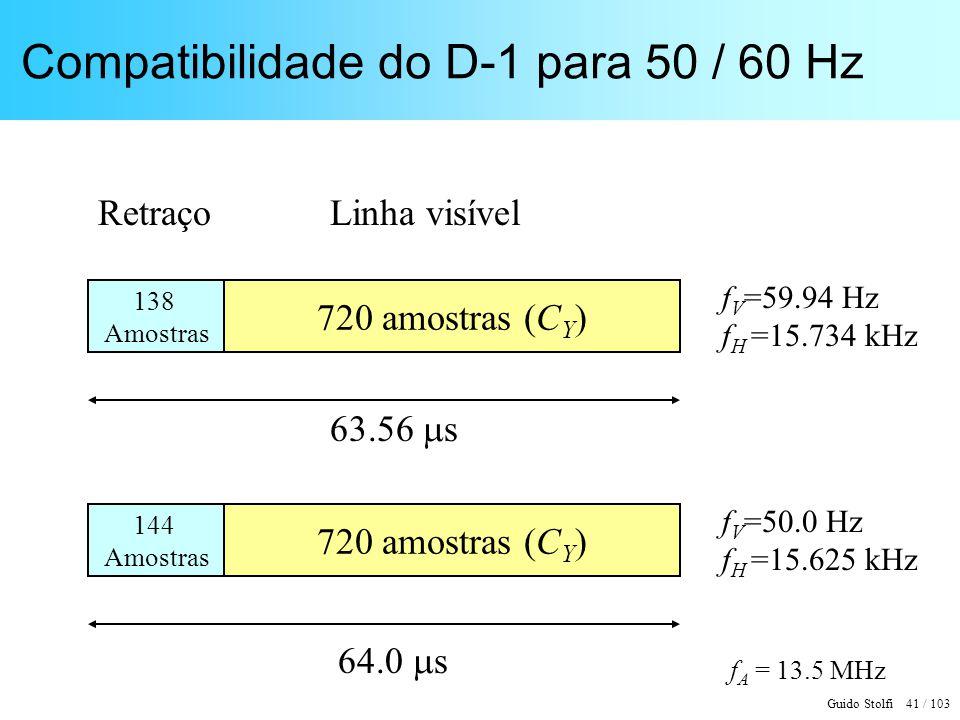 Compatibilidade do D-1 para 50 / 60 Hz