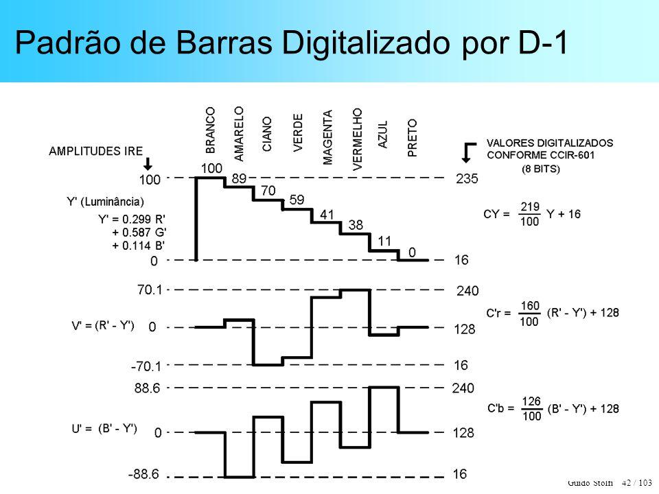 Padrão de Barras Digitalizado por D-1
