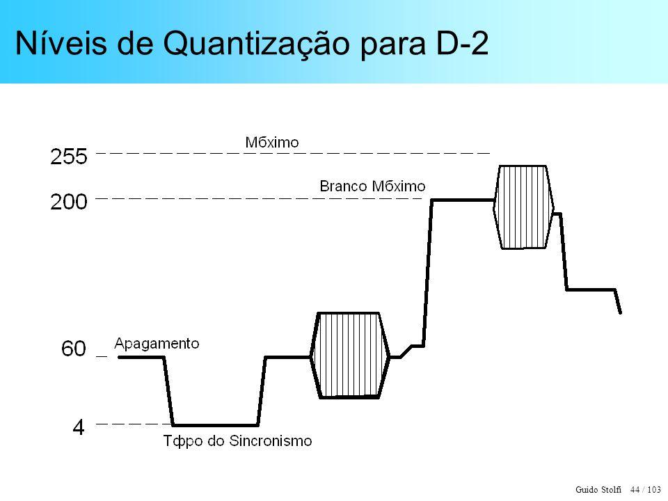 Níveis de Quantização para D-2