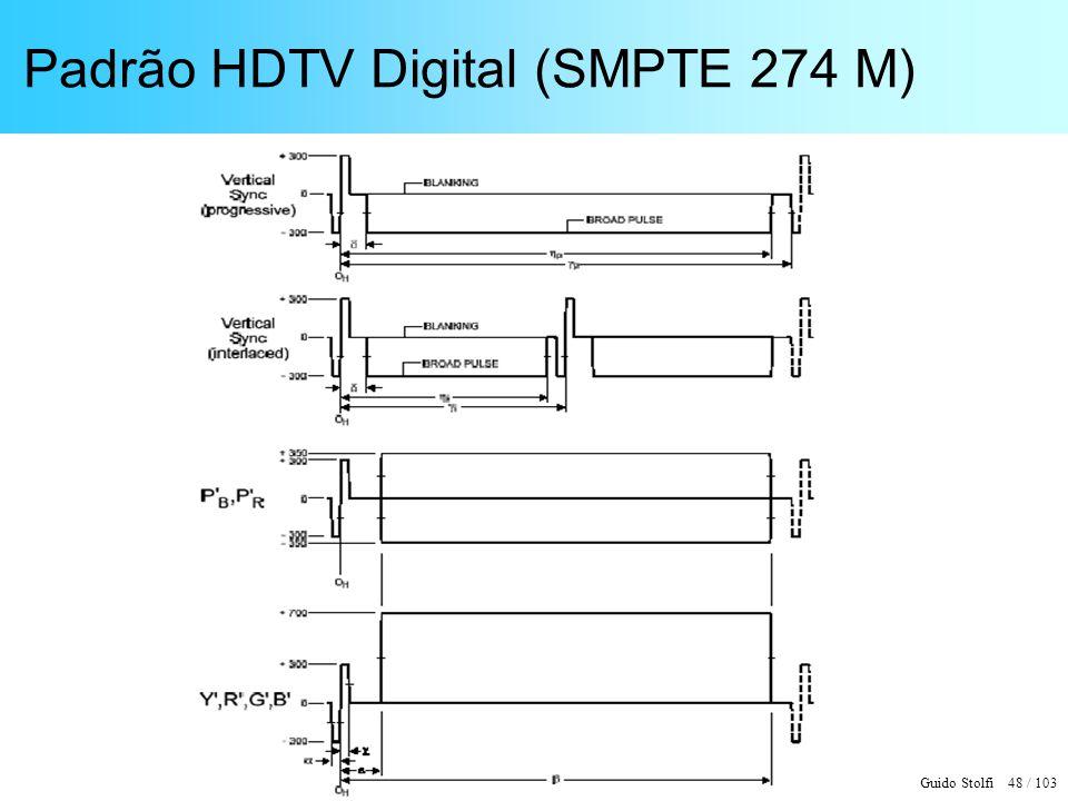 Padrão HDTV Digital (SMPTE 274 M)
