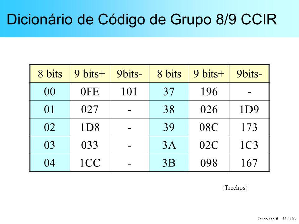 Dicionário de Código de Grupo 8/9 CCIR