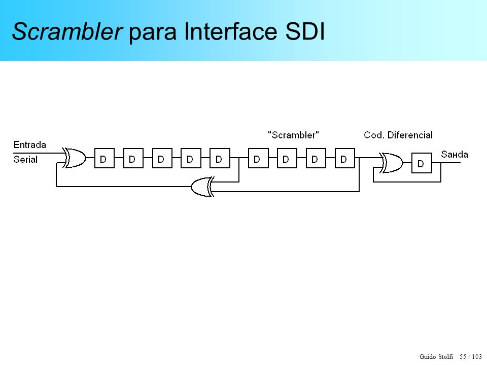 Scrambler para Interface SDI