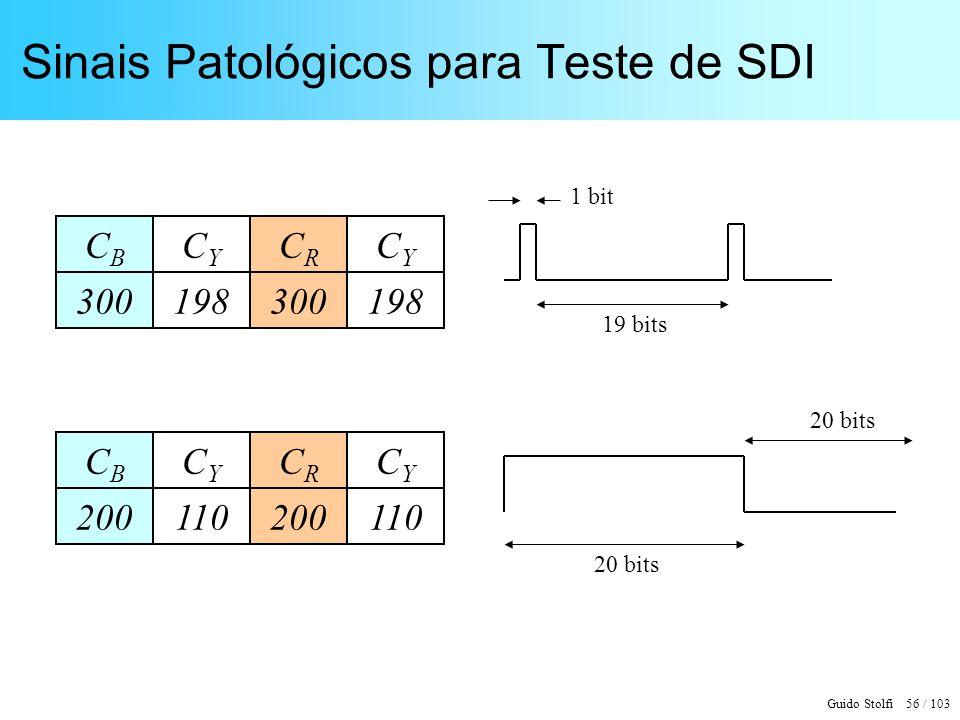 Sinais Patológicos para Teste de SDI