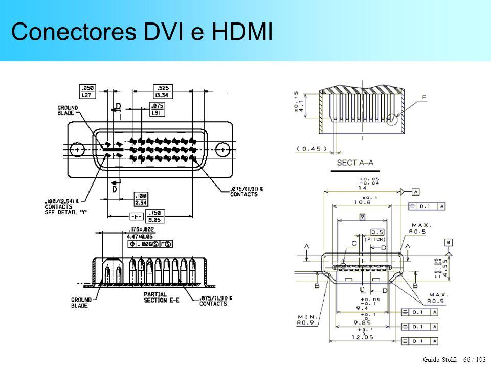 Conectores DVI e HDMI
