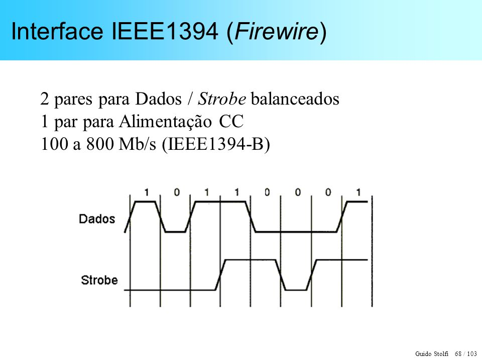 Interface IEEE1394 (Firewire)
