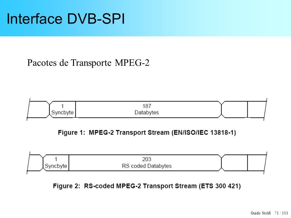 Interface DVB-SPI Pacotes de Transporte MPEG-2