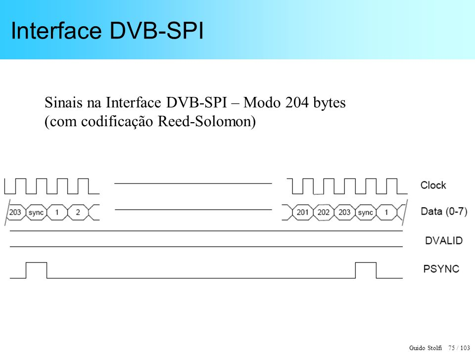 Interface DVB-SPI Sinais na Interface DVB-SPI – Modo 204 bytes (com codificação Reed-Solomon)