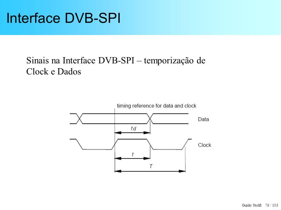 Interface DVB-SPI Sinais na Interface DVB-SPI – temporização de