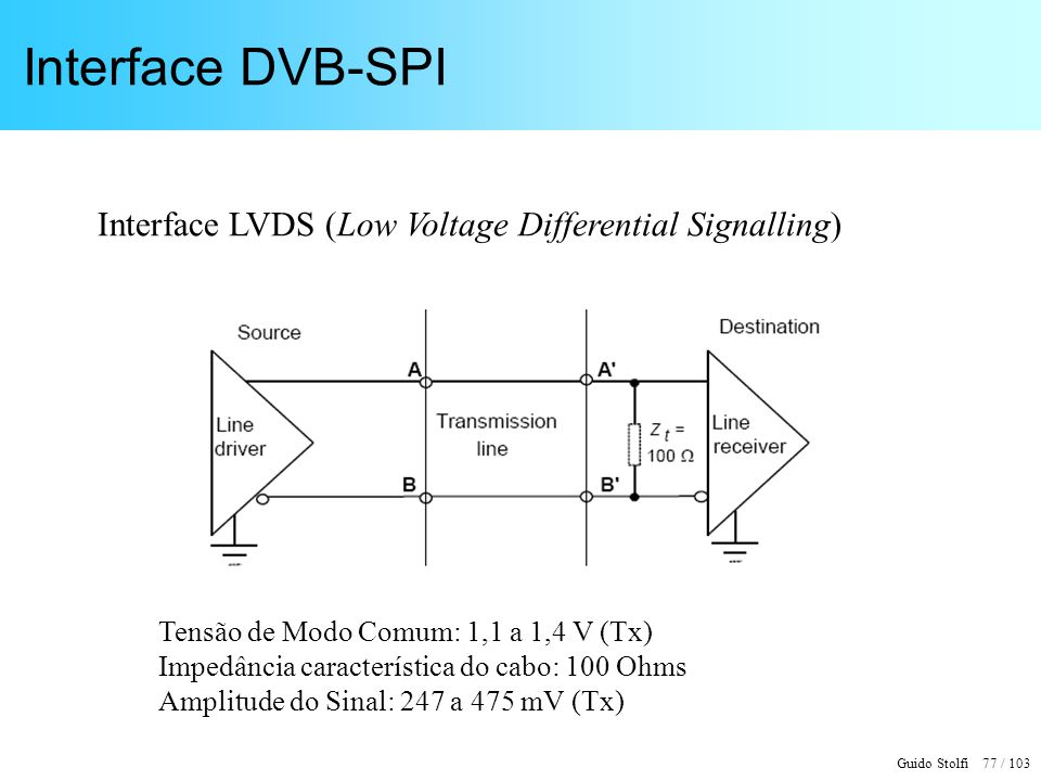 Interface DVB-SPI Interface LVDS (Low Voltage Differential Signalling)