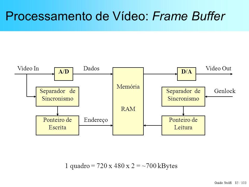 Processamento de Vídeo: Frame Buffer
