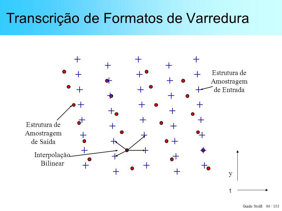 Transcrição de Formatos de Varredura