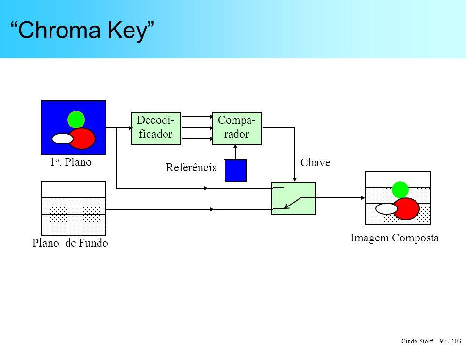 Chroma Key Decodi-ficador Compa-rador 1o. Plano Chave Referência