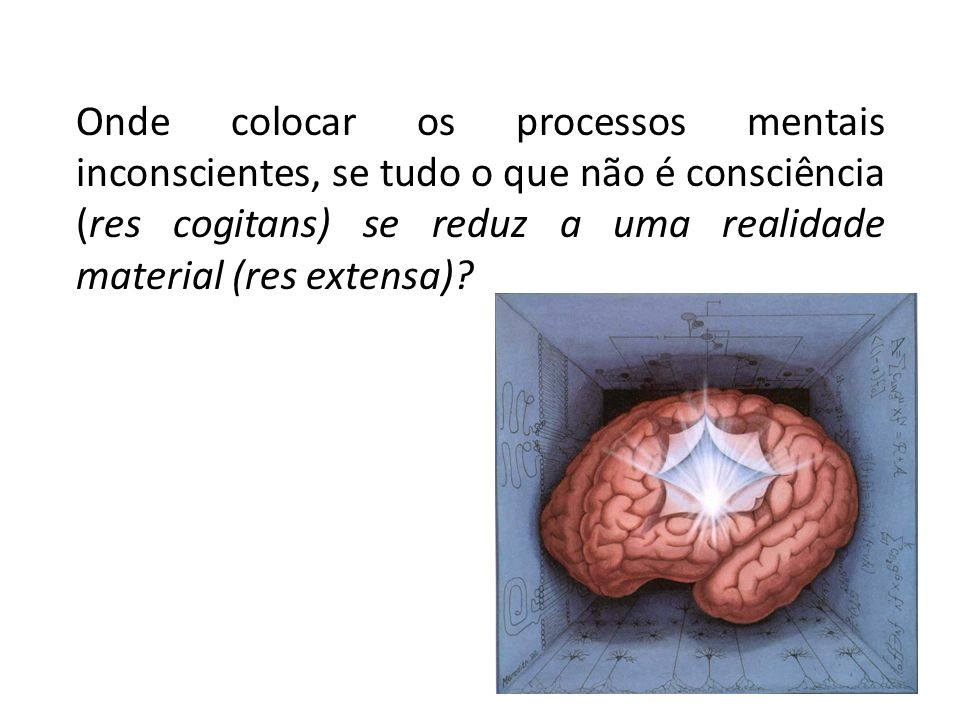 Onde colocar os processos mentais inconscientes, se tudo o que não é consciência (res cogitans) se reduz a uma realidade material (res extensa)