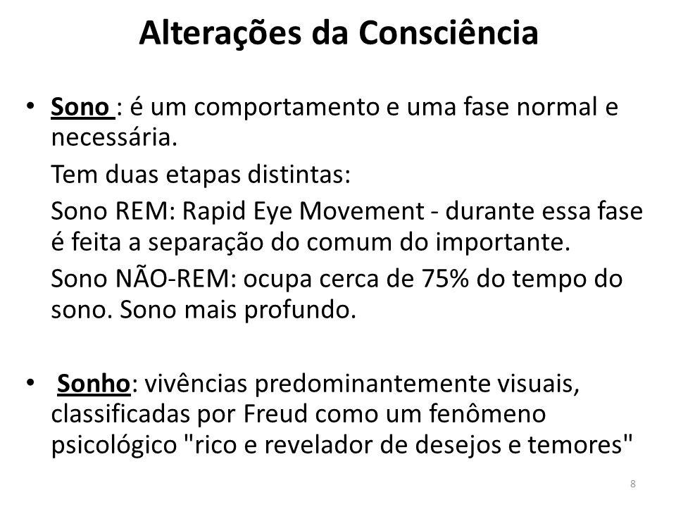 Alterações da Consciência