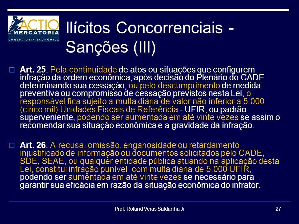Ilícitos Concorrenciais -Sanções (III)