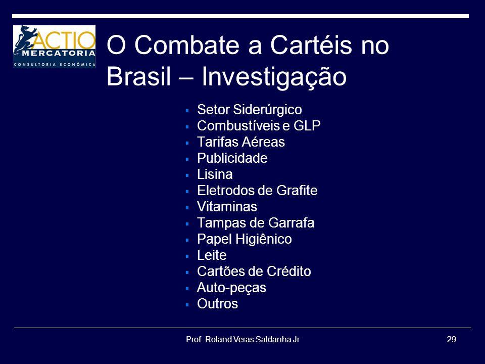 O Combate a Cartéis no Brasil – Investigação
