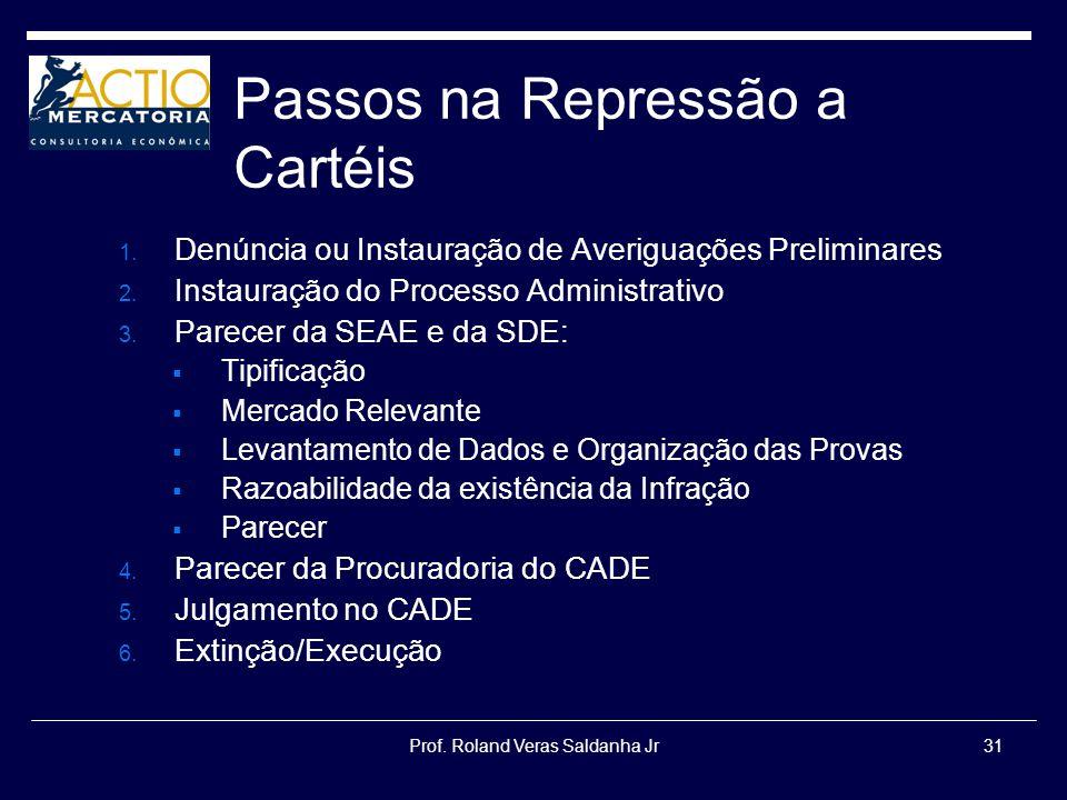 Passos na Repressão a Cartéis