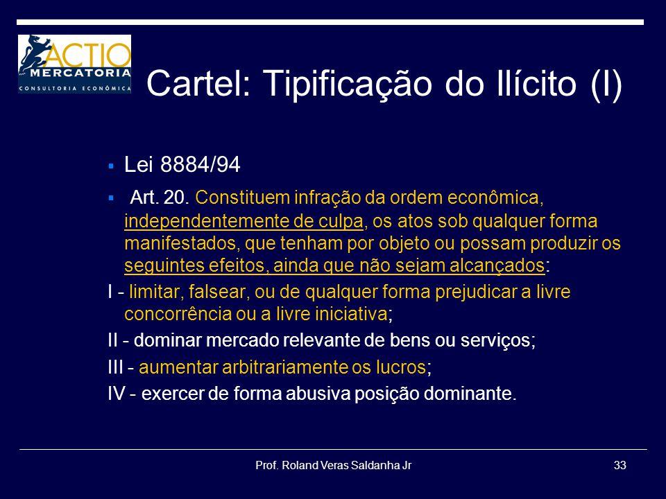 Cartel: Tipificação do Ilícito (I)