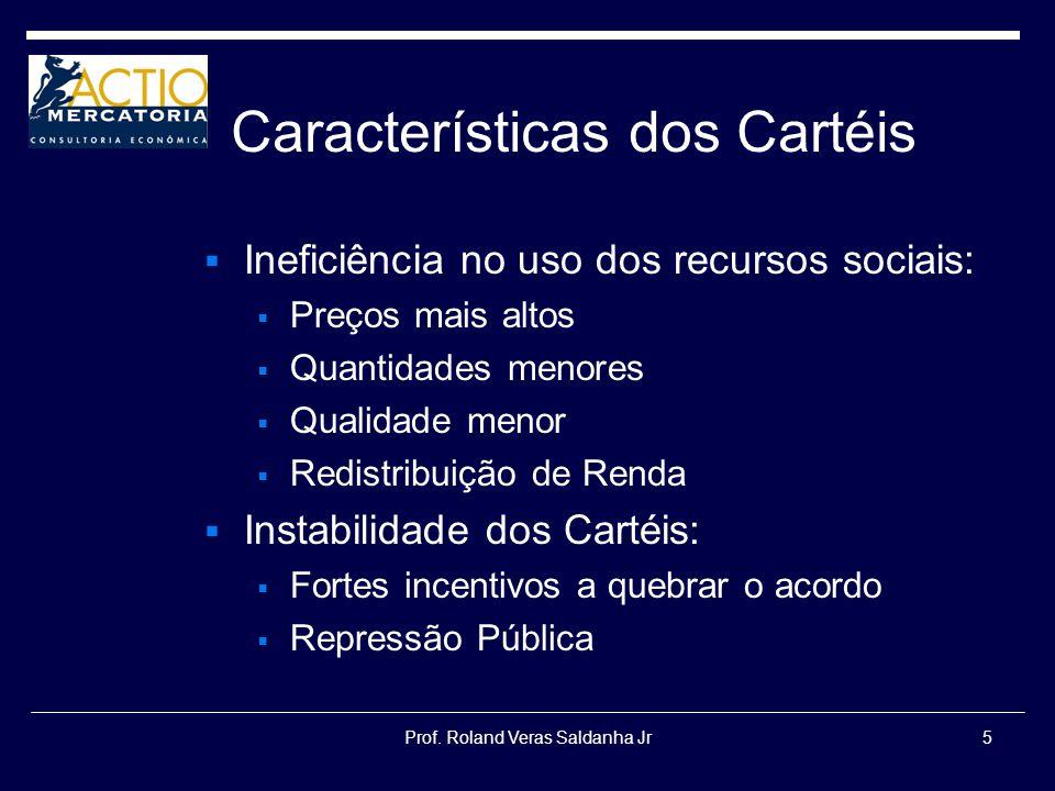 Características dos Cartéis