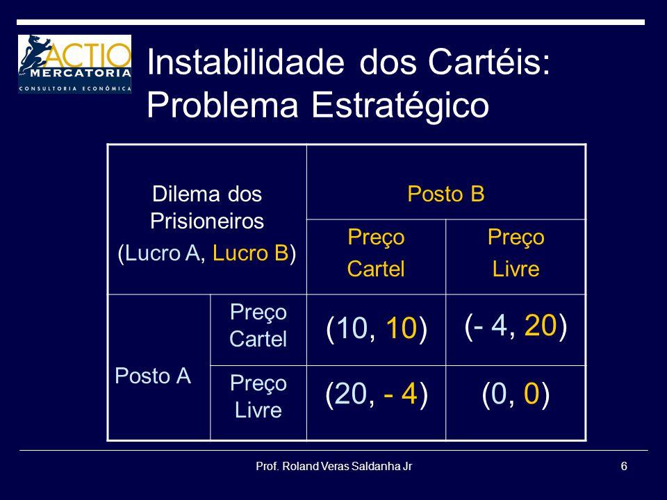 Instabilidade dos Cartéis: Problema Estratégico
