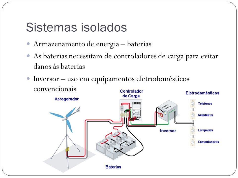 Sistemas isolados Armazenamento de energia – baterias
