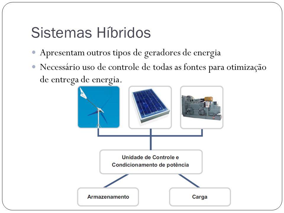 Sistemas Híbridos Apresentam outros tipos de geradores de energia