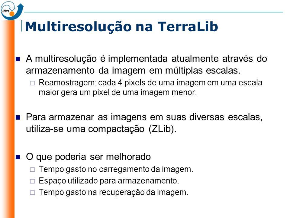 Multiresolução na TerraLib