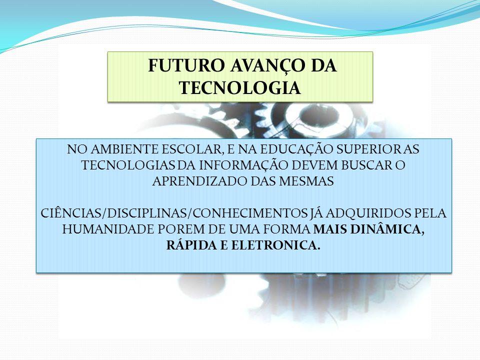 FUTURO AVANÇO DA TECNOLOGIA