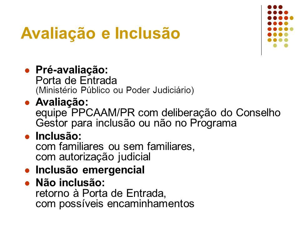 Avaliação e Inclusão Pré-avaliação: Porta de Entrada (Ministério Público ou Poder Judiciário)
