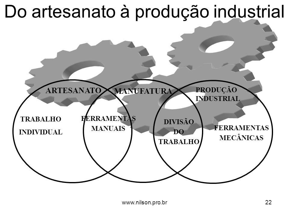 Do artesanato à produção industrial