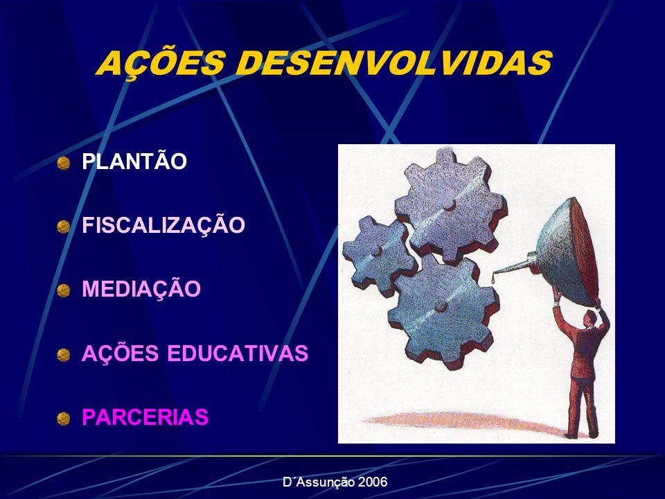 AÇÕES DESENVOLVIDAS PLANTÃO FISCALIZAÇÃO MEDIAÇÃO AÇÕES EDUCATIVAS