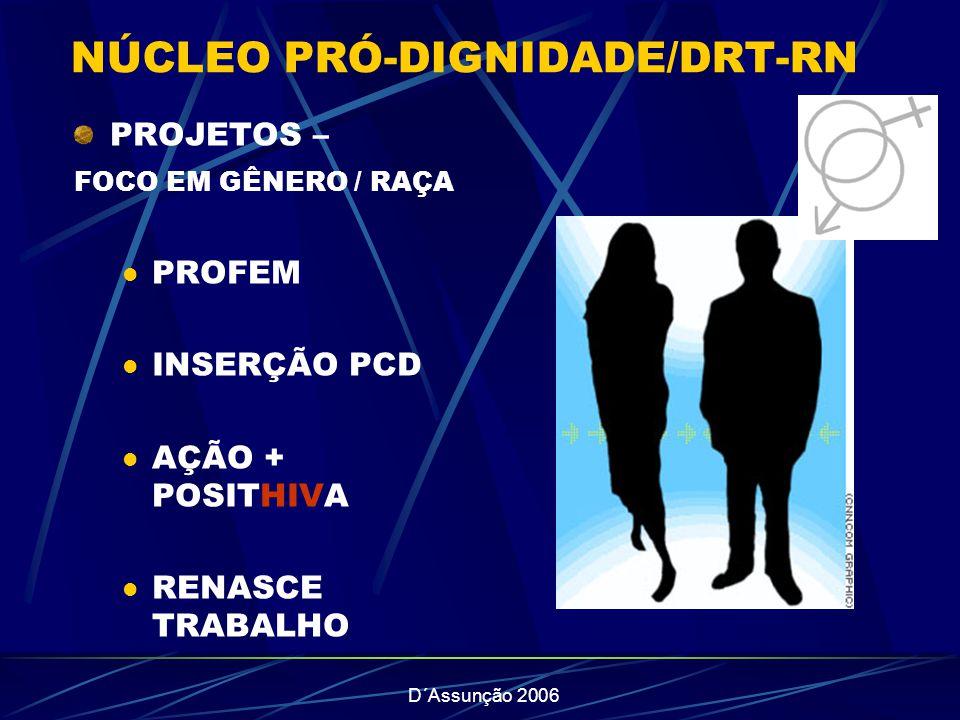 NÚCLEO PRÓ-DIGNIDADE/DRT-RN