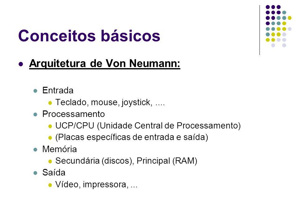 Conceitos básicos Arquitetura de Von Neumann: Entrada Processamento