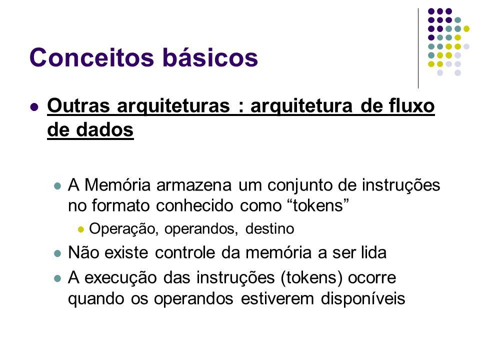 Conceitos básicos Outras arquiteturas : arquitetura de fluxo de dados