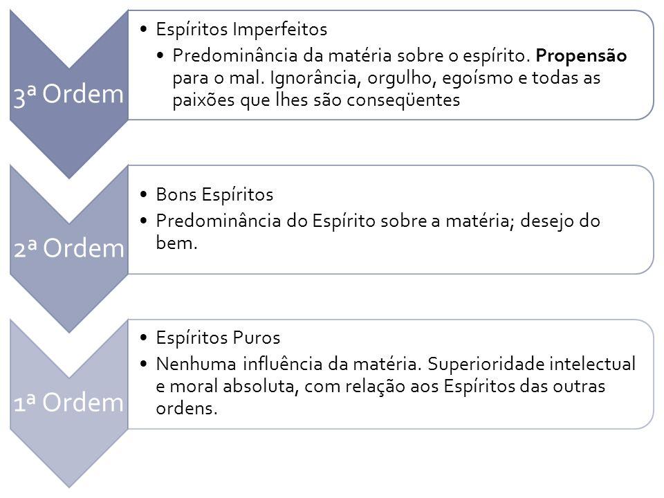 3ª Ordem Espíritos Imperfeitos.