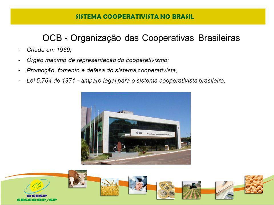 SISTEMA COOPERATIVISTA NO BRASIL