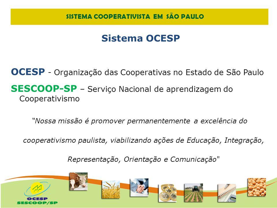 SISTEMA COOPERATIVISTA EM SÃO PAULO
