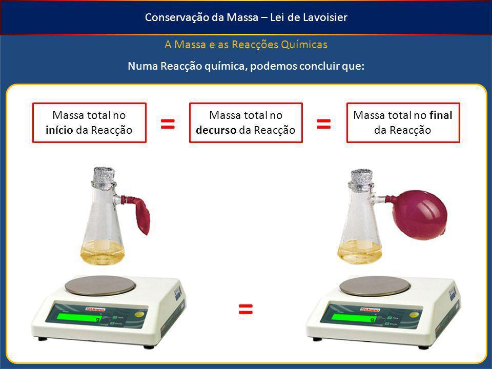 = = = Conservação da Massa – Lei de Lavoisier