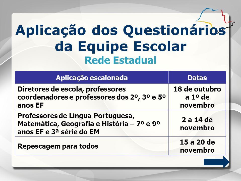 Aplicação dos Questionários da Equipe Escolar
