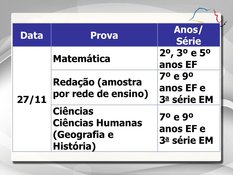 Data Prova. Anos/ Série. 27/11. Matemática. 2º, 3º e 5º anos EF. Redação (amostra por rede de ensino)