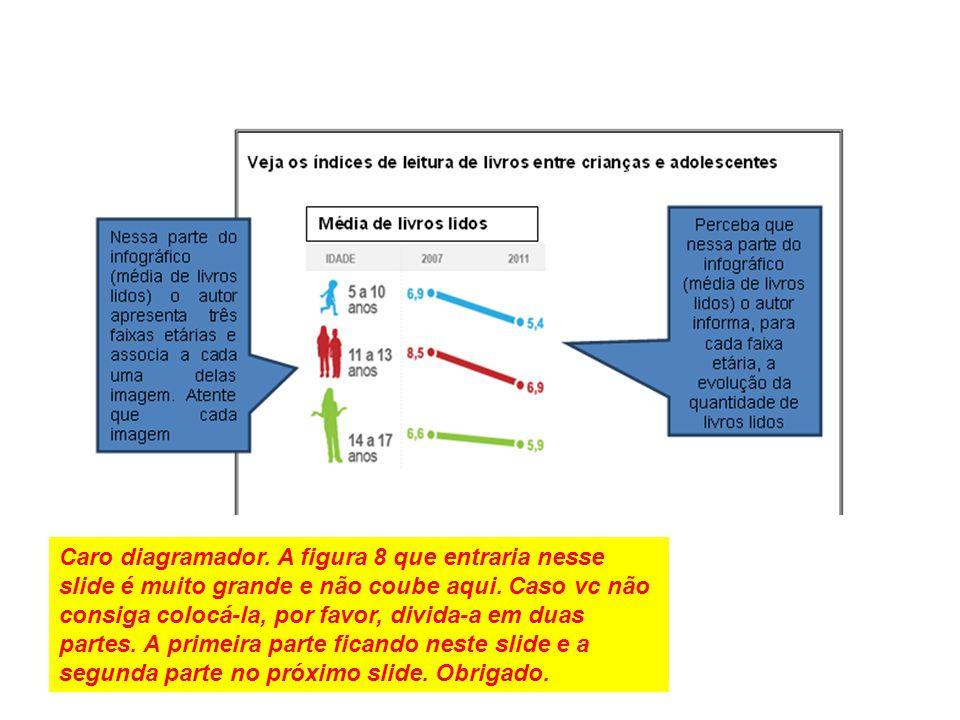 Caro diagramador. A figura 8 que entraria nesse slide é muito grande e não coube aqui.