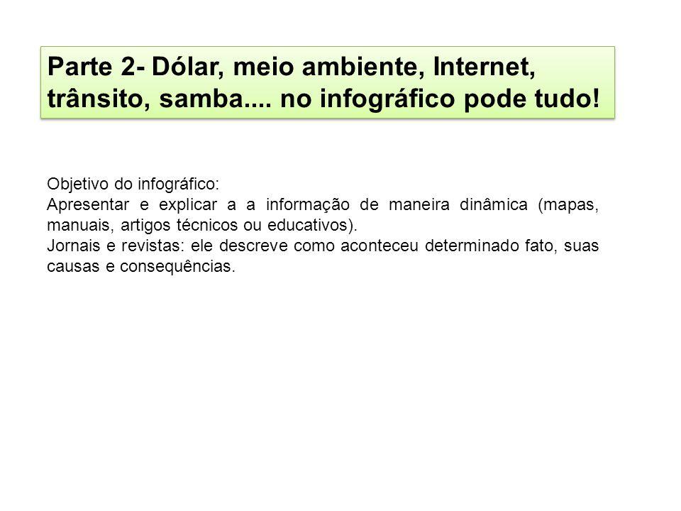 Parte 2- Dólar, meio ambiente, Internet, trânsito, samba