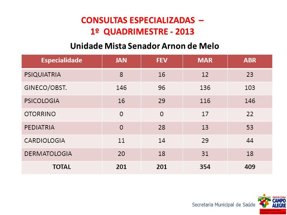 CONSULTAS ESPECIALIZADAS – Unidade Mista Senador Arnon de Melo