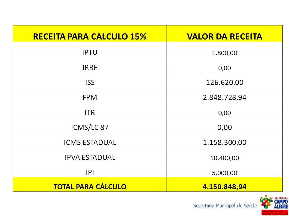 RECEITA PARA CALCULO 15% VALOR DA RECEITA