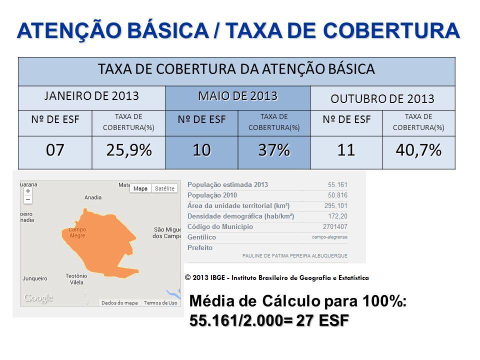TAXA DE COBERTURA DA ATENÇÃO BÁSICA