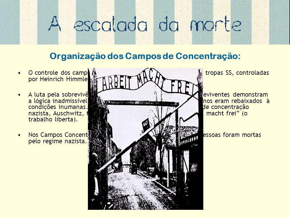 Organização dos Campos de Concentração: