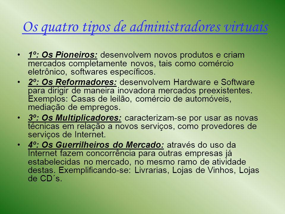 Os quatro tipos de administradores virtuais